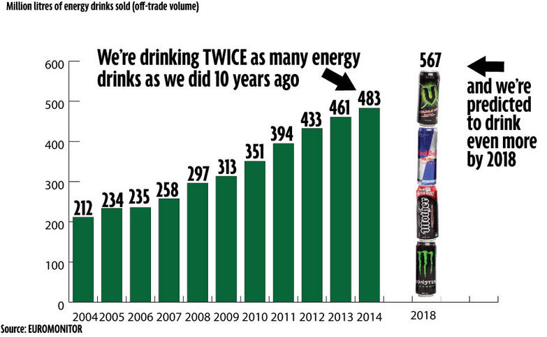 Xs Energy Drinks Australia