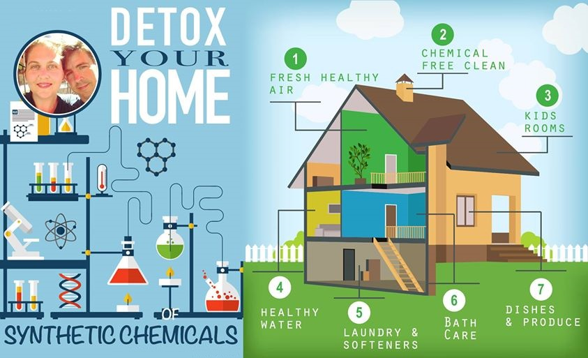 detox your home pic